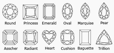12 Diamond cuts and shapes